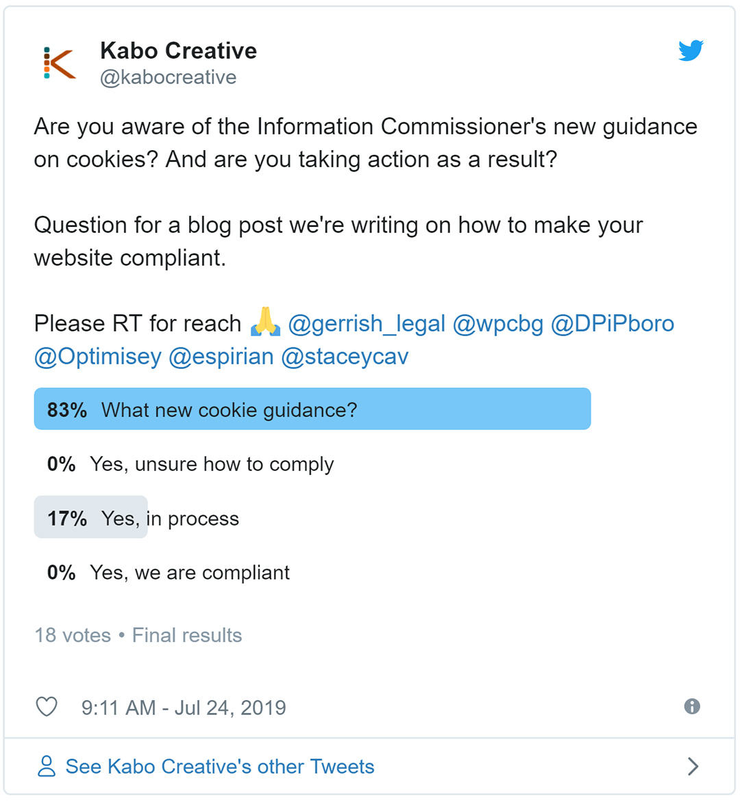 A screenshot of a twitter poll asking respondents if they have heard, and if they have taken action, on the new cookie guidance from the ICO